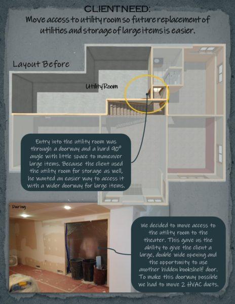 Basement Remodel utility room